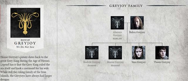 Personajes de Juegos de Tronos